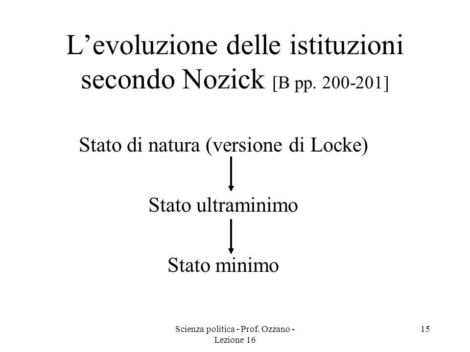 L'evoluzione delle istituzioni secondo Nozick [B pp. 200-201]